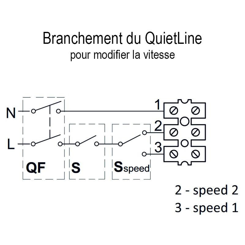 Quiet-Line Extractor 150mm - Winflex